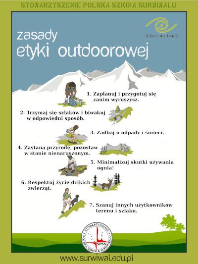 Karta zasad etyki outdoorowej SPSS